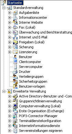 SBS Serververwaltungskonsole