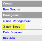 Cacti - Menü - Management - Graph Trees