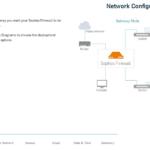 Sophos XG Network Gateway Mode