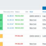 Zabbix 3.2.0 Problem View